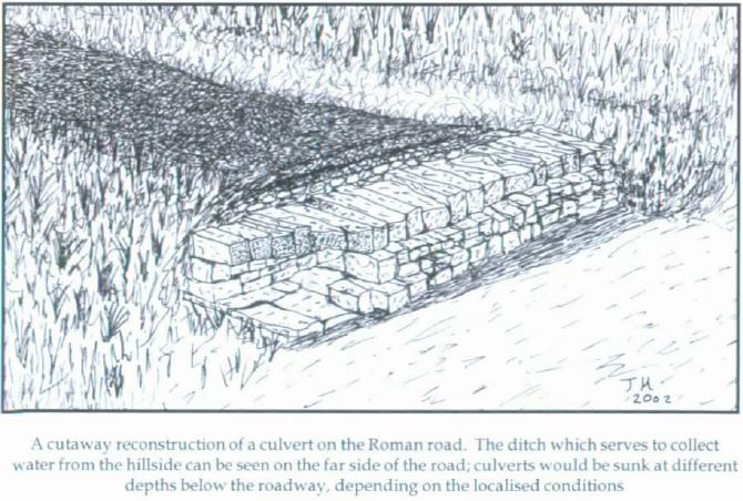 Roman Culvert (Ribchester to Burrow)